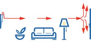 tipps f r die pflege ihrer fenster effektiv l ften fenster ass. Black Bedroom Furniture Sets. Home Design Ideas