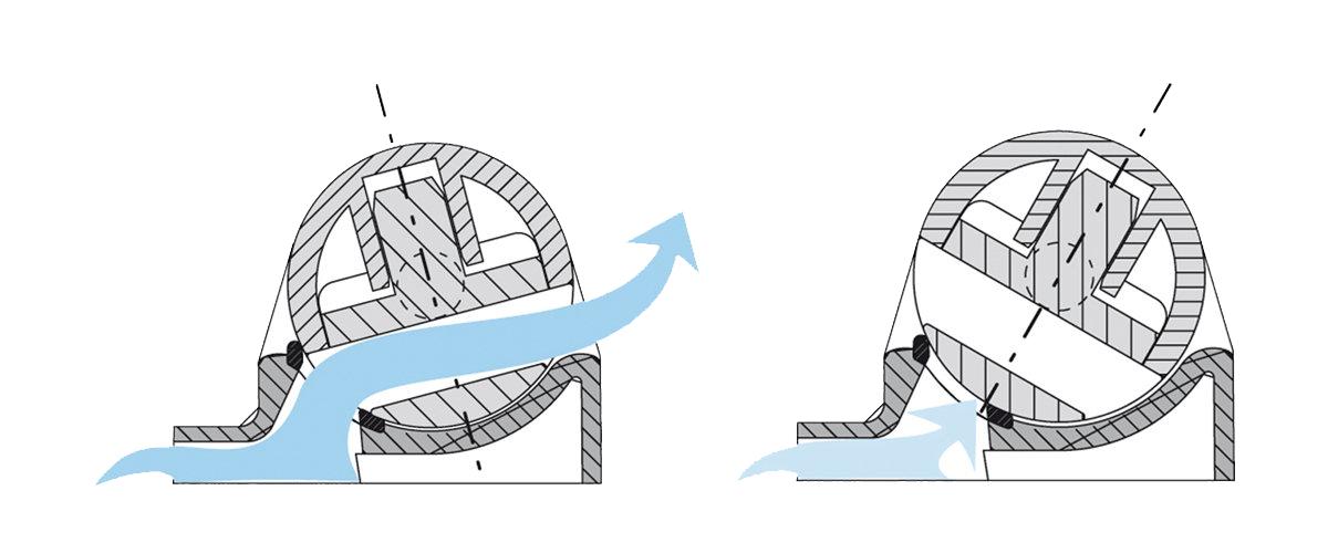 Der Drehverschluss kann flexibel geöffnet oder geschlossen werden.